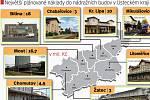 Největší plánované investice do nádraží v Ústeckém kraji