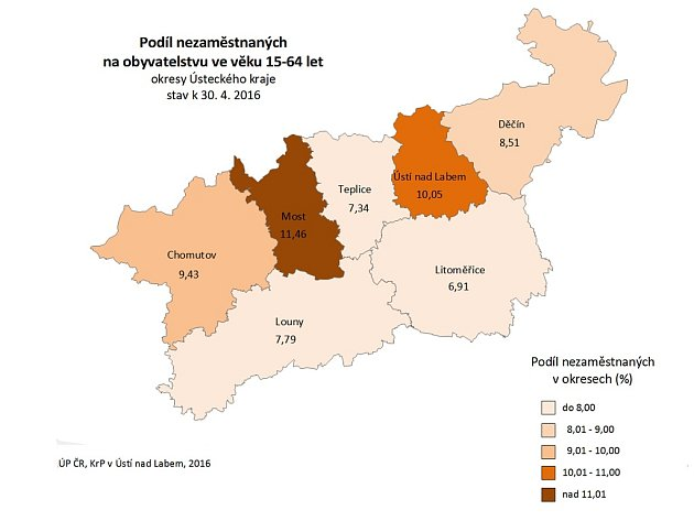 Graf nezaměstnanosti v Ústeckém kraji