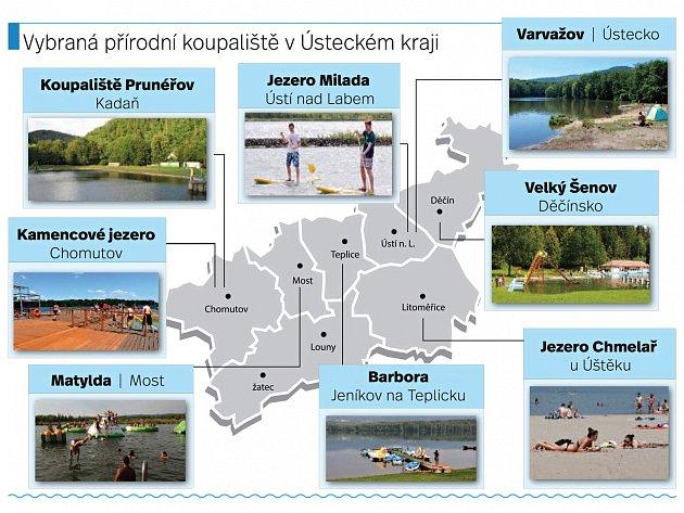 Vybraná přírodní koupaliště Ústeckého kraje