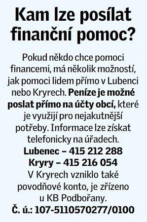 Infoblok