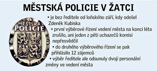 Městská policie Žatec