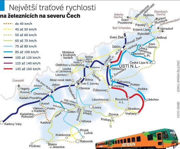 Největší traťové rychlosti na železnicích na severu Čech.