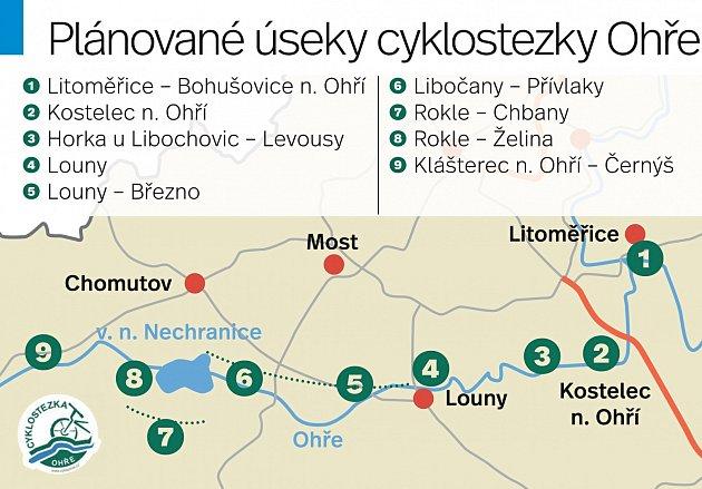 Plánované úseky cyklostezky Ohře