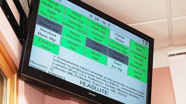 Obrazovka nového hlasovacího zařízení, které používají podbořanští zastupitelé