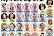 Zastupitelé Loun po komunálních volbách v říjnu 2018
