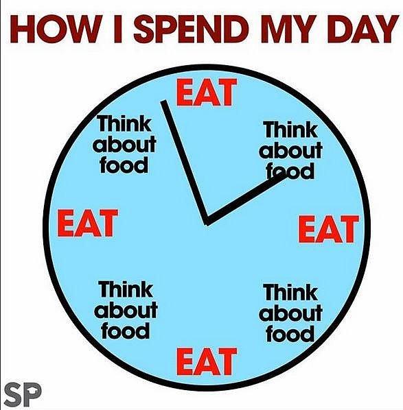 Jak trávím svůj den: Jídlo, přemýšlení o jídle, jídlo...