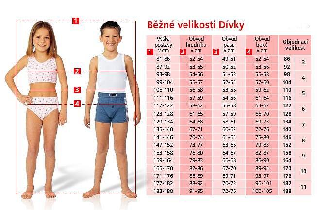 Jak si vybrat správnou velikost oblečení