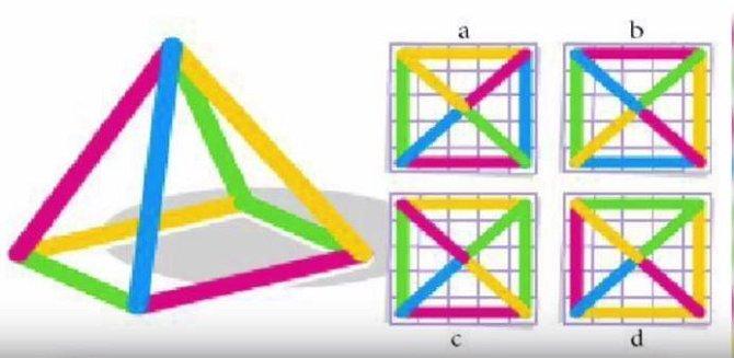 Tady máte za úkol během 10 vteřin rozeznat, který z obrázků vpravo znázorňuje pohled na pyramidu shora.
