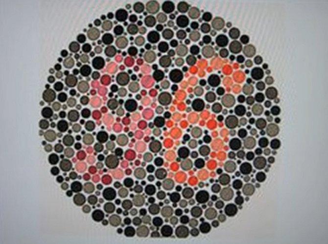 Pokud vidíte číslo, váš zrak je v pořádku. Pokud ne, měli byste raději navštívit očního lékaře.