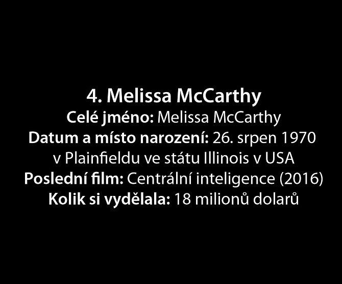 Nejlépe placené herečky roku 2017