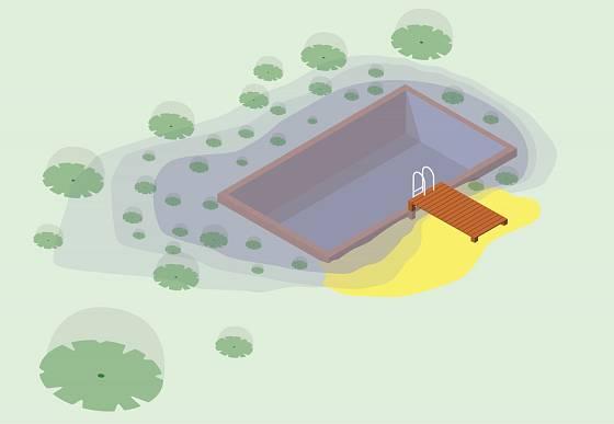 Princip koupacího přírodního jezírka