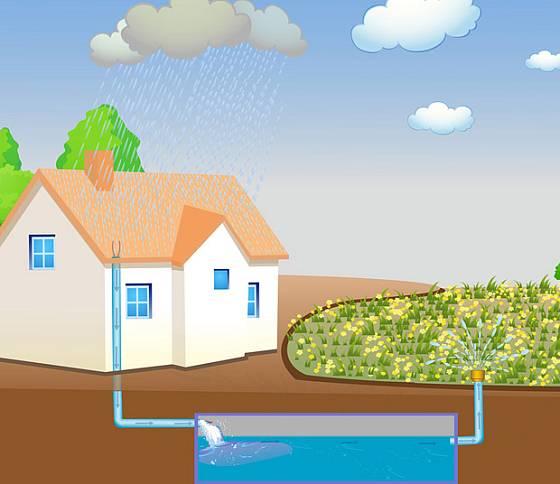 podzemní nádrž s přepadem