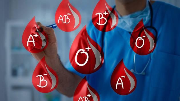 Krevní skupinu dědíme, na jejím typu mají podíl oba rodiče.