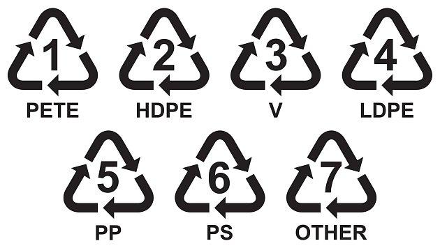 Značky používané pro plasty