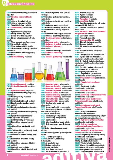 Přídatné látky (aditiva) v potravinách, seznam, 3. část