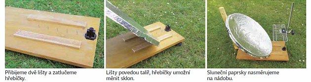 postup výroby solárního vařiče