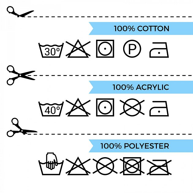 Symboly pro údržbu prádla bychom měli respektovat