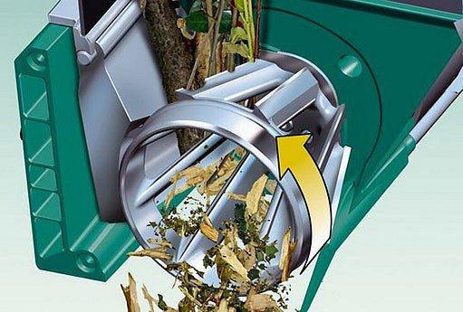 drtící ústrojí - Bosch