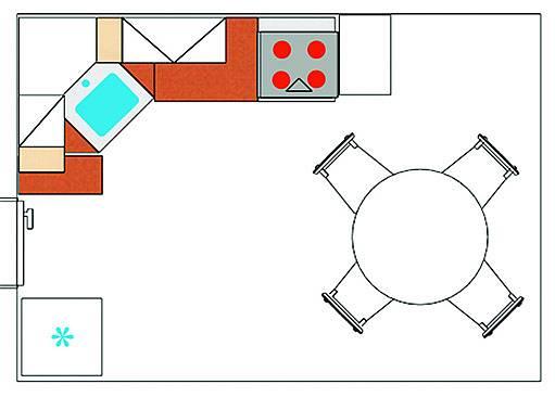 schéma kuchyně a jídelního koutu