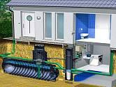 Systém pro zachytávání a využití dešťové vody