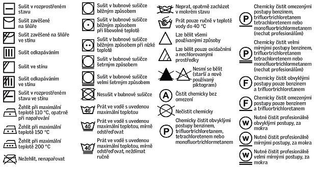 Piktogramy na oděvech a prádle