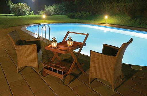 bazénová podvodní svítidla
