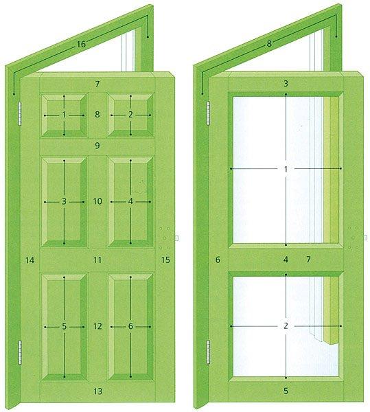 natírání členitých dveří