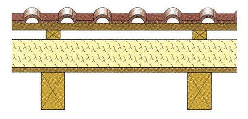 LINITHERM PAL Polymer a dřevěný záklop na krokvích