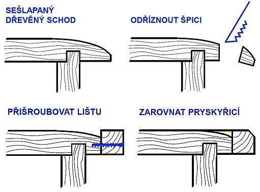 renovace dřevěných stupňů
