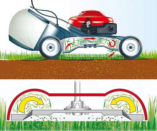 Rozdrcení a ponechání posečené trávy v prostoru šetří čas a hnojiva