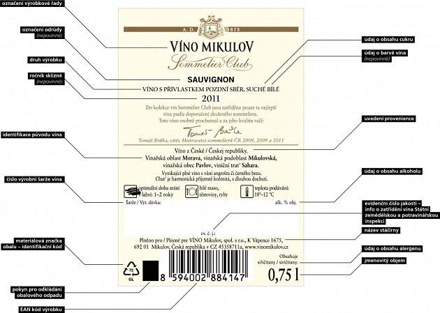 Co o víně prozradí etiketa?