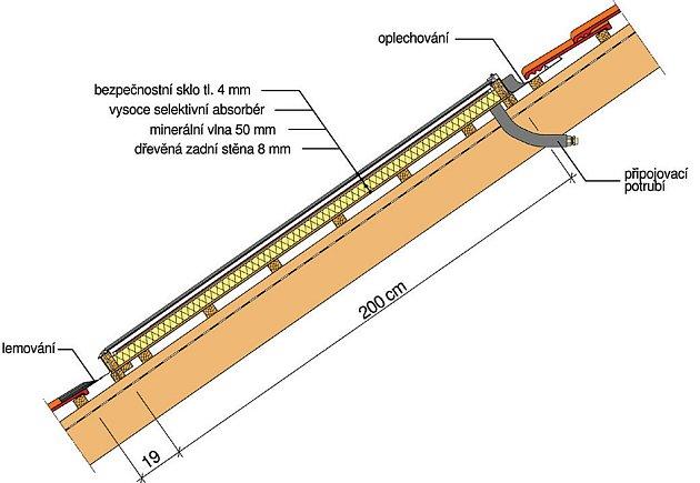 schéma solárního panelu