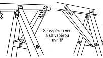 Houpačková konstrukce se vzpěrou ven nebo se vzpěrou uvnitř