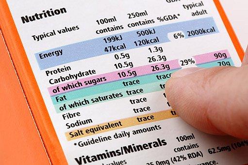 každý výrobek bude obsahovat kalorickou tabulku hodnot