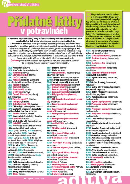 Přídatné látky v potravinách (aditiva), seznam, 1. část