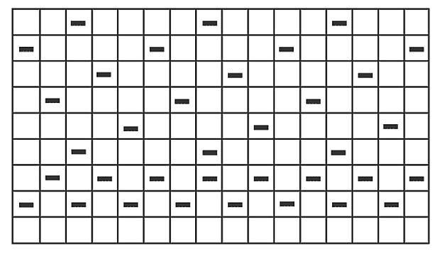 schéma C