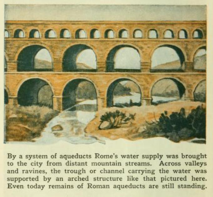 Římané budovali akvadukty napříč celým svým impériem za účelem přivést vodu do měst, z často velmi vzdálených zdrojnic. Voda z akvaduktů zásobovala veřejné lázně, latríny, fontány ale i soukromé domy.