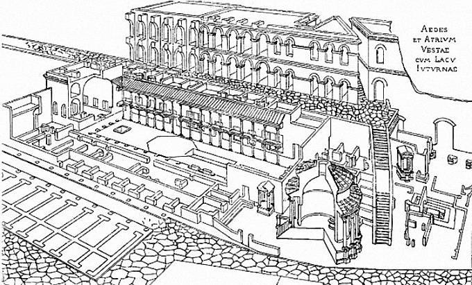 Rekonstrukce chrámu bohyně Vesty, Christian Huelsen (1905)
