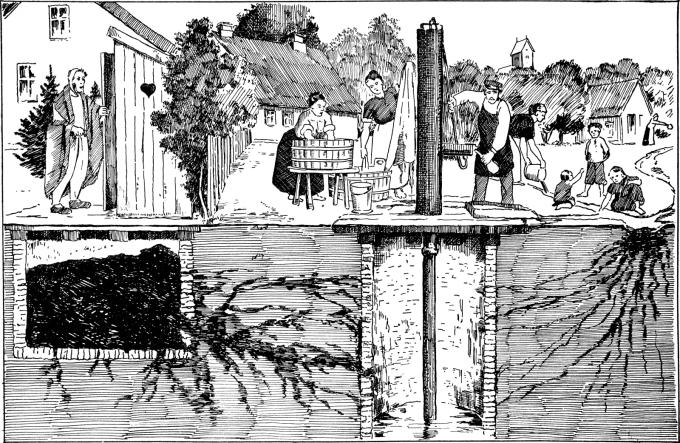 Ilustrace znázorňující různé způsoby infikováni studny bakteriemi tyfu.