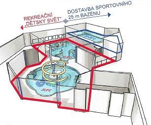 Vizuál, plánované změny vAquacentru Teplice