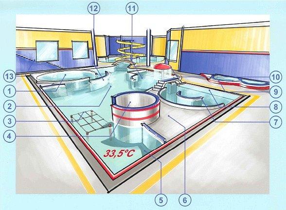 Vizuál, plánované změny v Aquacentru Teplice