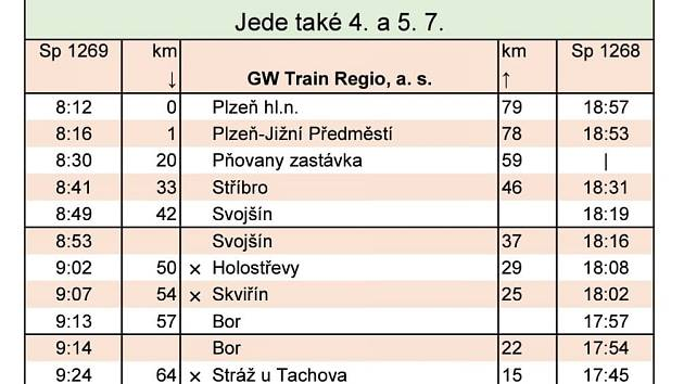 Jízdní řád turistického vlaku Český les.