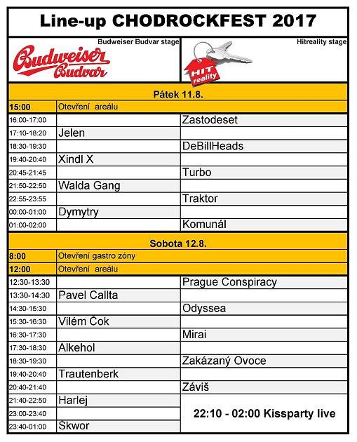 Program Chodrockfestu
