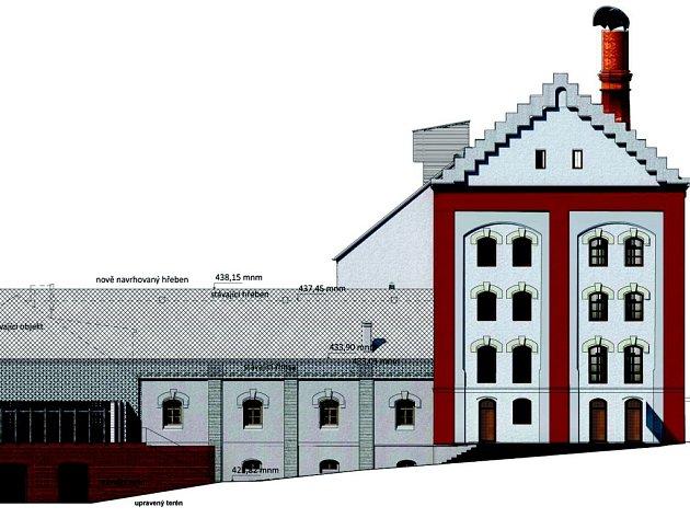 Plánovaná podoba domažlického pivovaru.