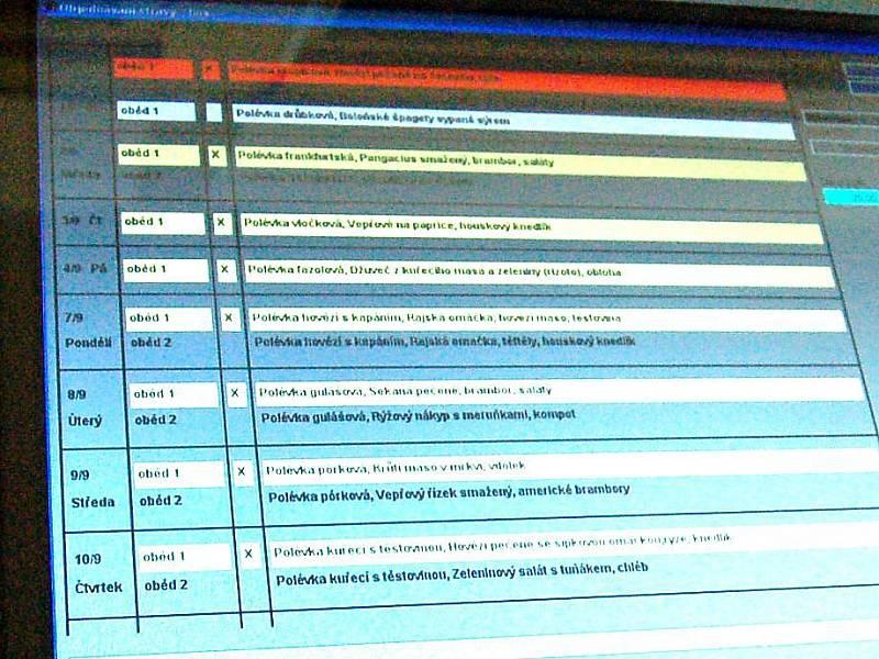 Ze ZŠ Komenského 17: Panel objednávacího boxu. zanedlouho na něm budou namísto dvou hlavních chodů svítit tři.