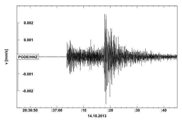 Zemětřesení na Domažlicku. Takto ho zaznamanela seismologická stanice Jaderné elektrárny Temelín. Čas na seismogramu je uveden vUTC (SELČ - 2hodiny).