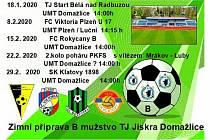 Přípravné zápasy Jiskry Domažlice B na jarní sezonu.