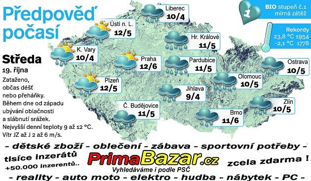 Předpověď počasí na středu 19.října.