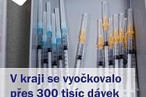 Polovina dospělých v kraji už má za sebou první očkovací dávku