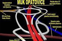 Meziúrovňová křižovatka u Opatovic